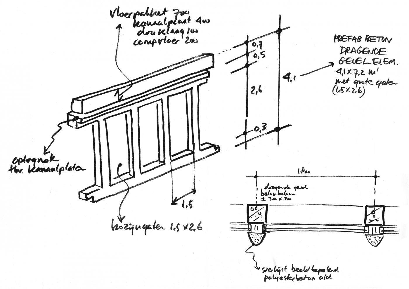 Prefab betongevel element