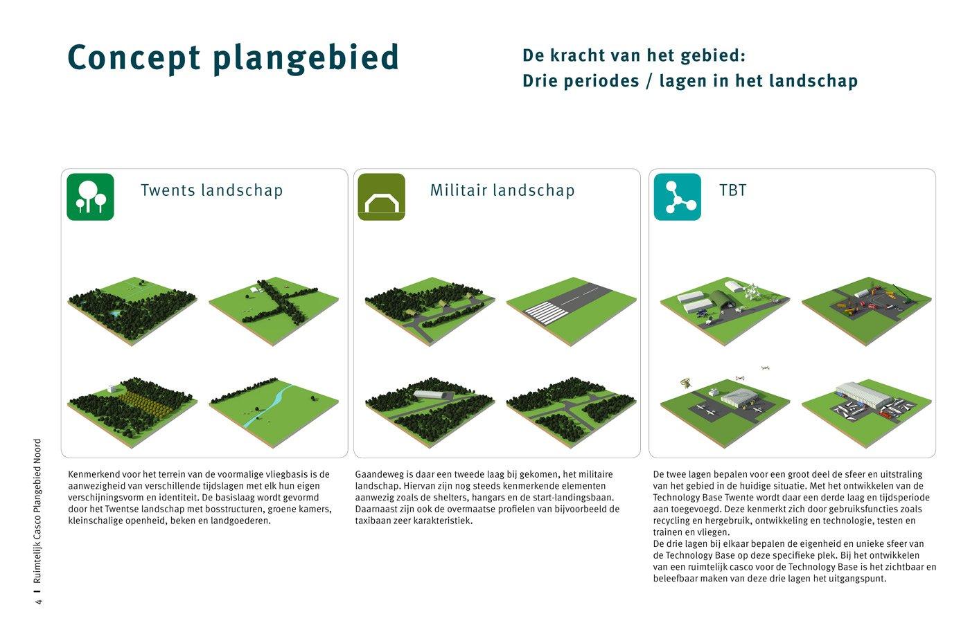 concept plangebied