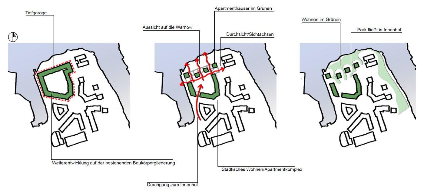 Konzept Bebauungsstruktur1