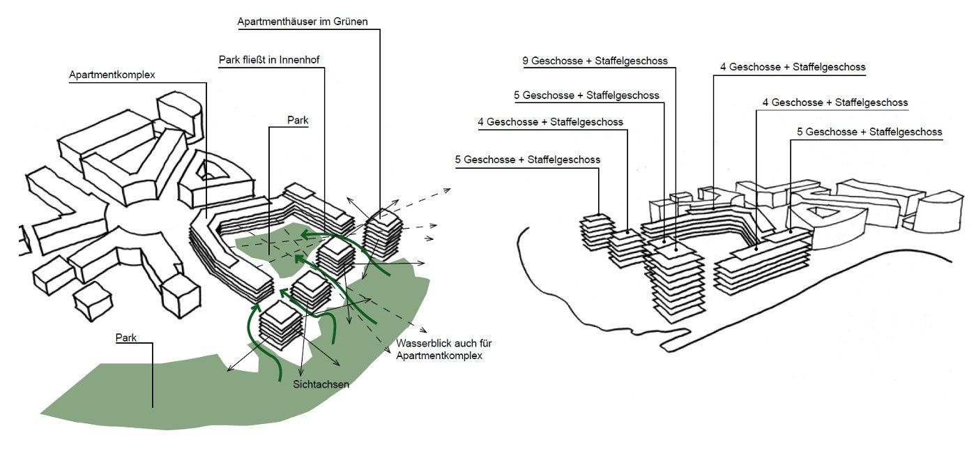 Konzept Bebauungsstruktur2